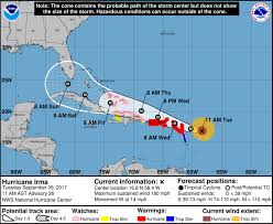 Hurricane Tracking Map Hurricane Irma How To Track And What You Need To Know