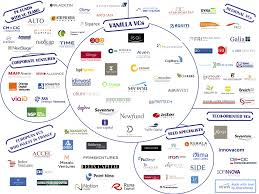 the ultimate french vc list u2013 serena capital