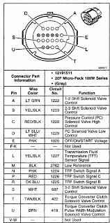wiring diagram for 2003 trailblazer oil filter for 2003