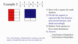 dividing fractions by area model youtube