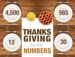 thanksgiving turkey calories thanksgiving dinner what 3 000 calories looks like in everyday
