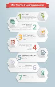 Esl Essay Examples Hope Essays Cool Infographics Five Paragragh Essay Explained Abc