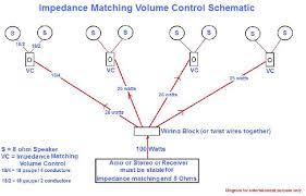 impedance matching volume control all about home electronics
