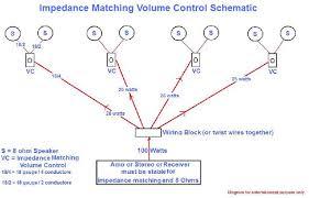 28 wiring diagram speaker volume control impedance matching