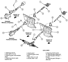 steering gear to rack and pinion ford truck enthusiasts forums