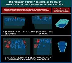 si e lib ation minoan language a map of middle minoan crete assessing