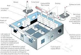home kitchen exhaust system design kitchen exhaust system design s home kitchen exhaust system design