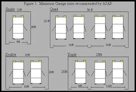 average 3 car garage size average garage size home design ideas and pictures