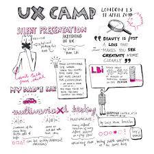 sketchnotes u2013 visual notes from talks and conferences u2014 work u2014 eva