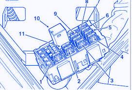 harley ultra classic 2007 fuse box block circuit breaker diagram