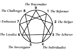 the enneagram spiritual formation on the run