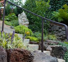 Best Landscaping Design Images On Pinterest Landscape - Landscape design home