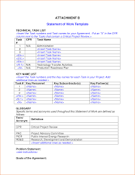 sow template 4 sow template teknoswitch
