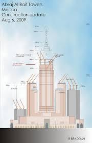 mecca abraj al bait 601m 1972ft 95 fl t o page 23