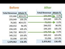 How To Remove Pivot Table How To Remove Or Replace Errors In Your Pivot Tables Youtube