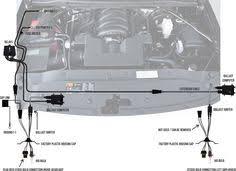 the retrofit source black friday 2014 2015 gmc sierra slt to 2016 2017 gmc sierra 1 2 ton led