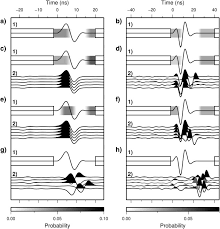 An Information Maximization Approach To Blind Separation And Blind Deconvolution Bayesian Frequency Domain Blind Deconvolution Of Ground