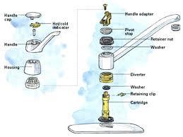 kitchen faucet diverter kohler kitchen faucet diverter valve replacement besto blog