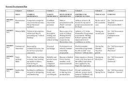 100 leader standard work template leader standard work template