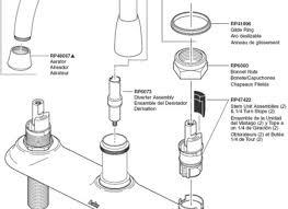 replacement kitchen faucet delta kitchen faucet replacement parts ellajanegoeppinger