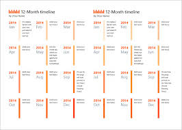 timeline examples timeline examples lessons tes teach