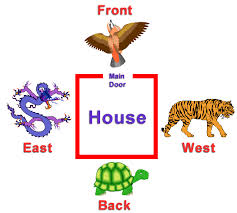 feng shui for home view topic house orientation and feng shui home renovation