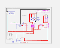 types of house wiring circuits u2013 cubefield co
