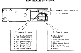 audio system wiring codes gts at pioneer head unit diagram
