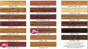 hardwood floor color change chart carpet vidalondon