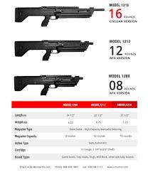 srm 1216 12 gauge semi automatic fighting shotgun shotguns and