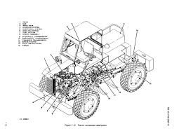 wfzone net tractor service and repair manuals