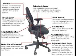 Office Desk Parts Cool Steelcase Leap 2 Office Chair Unisource Office Furniture