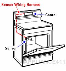 appliance411 faq how do i check an oven temperature sensor probe