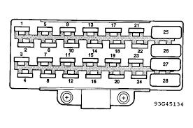 1995 jeep cherokee sport 4 0l inline 6cyl turn signal issue