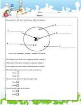 atoms and elements worksheets games quizzes for kids