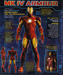 iron man marvel cinematic universe vs battles wiki fandom