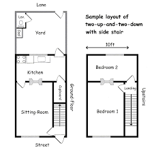 stair floor plan home design