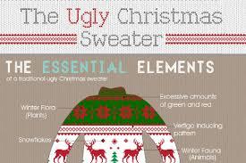 16 sweater invitation wording ideas