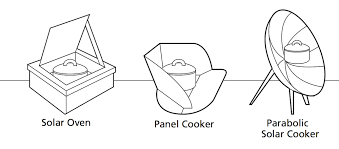 compare solar cookers our how to guide