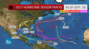 2017 atlantic hurricane season among top 10 most active in history