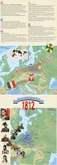 maps invasion of russia 1812