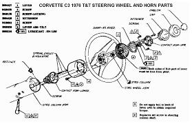 76 corvette parts my 1976 corvette stingray restore restomod drive and enjoy