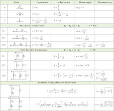 electric circuits equations