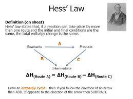 lesson 6 u2013 hess u0027 law and enthalpy cycles using enthalpy of