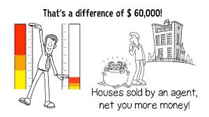 the downside of for sale by owner u2013 nic the realtor