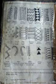 tribal cross tattoo designs and the meaning behind them best 20 filipino tribal tattoos ideas on pinterest filipino