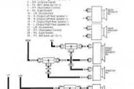 nissan patrol gq stereo wiring diagram 4k wallpapers