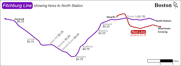 Mbta Map Subway by Why A Flat Fare Is A Bad Idea For Metro U2013 Greater Greater Washington