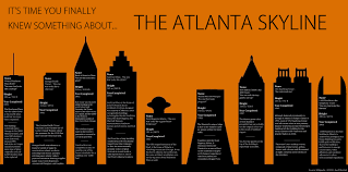 Atl Map Did You Know Atlanta Is One Of The Only True Skyscraper Cities In