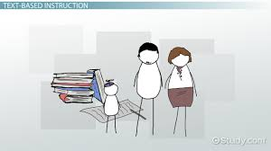 direct instruction teaching method definition examples